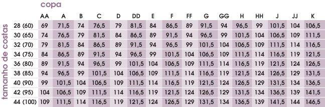 60f66ddbc Como é que se define o tamanho certo  - Dama de Copas